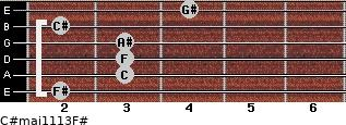 C#maj11/13/F# for guitar on frets 2, 3, 3, 3, 2, 4