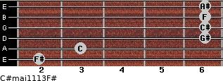 C#maj11/13/F# for guitar on frets 2, 3, 6, 6, 6, 6