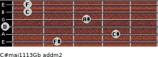 C#maj11/13/Gb add(m2) guitar chord