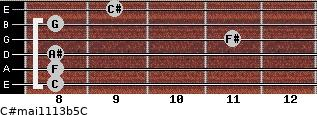 C#maj11/13b5/C for guitar on frets 8, 8, 8, 11, 8, 9