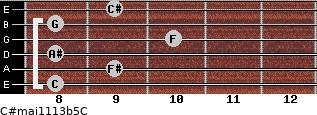 C#maj11/13b5/C for guitar on frets 8, 9, 8, 10, 8, 9