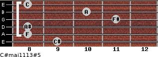 C#maj11/13#5 for guitar on frets 9, 8, 8, 11, 10, 8