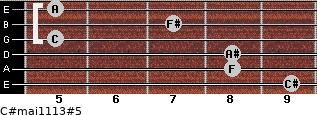 C#maj11/13#5 for guitar on frets 9, 8, 8, 5, 7, 5