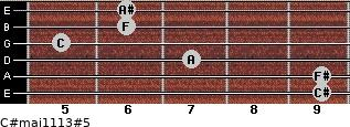 C#maj11/13#5 for guitar on frets 9, 9, 7, 5, 6, 6