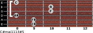 C#maj11/13#5 for guitar on frets 9, 9, 8, 10, 10, 8