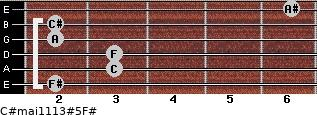 C#maj11/13#5/F# for guitar on frets 2, 3, 3, 2, 2, 6