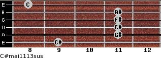 C#maj11/13sus for guitar on frets 9, 11, 11, 11, 11, 8
