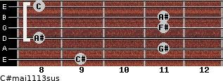 C#maj11/13sus for guitar on frets 9, 11, 8, 11, 11, 8