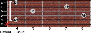 C#maj11/13sus for guitar on frets x, 4, 8, 5, 7, 4