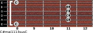 C#maj11/13sus/C for guitar on frets 8, 11, 11, 11, 11, 8