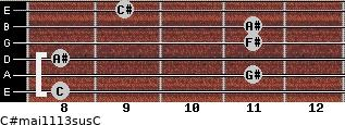 C#maj11/13sus/C for guitar on frets 8, 11, 8, 11, 11, 9