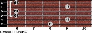 C#maj11/13sus/C for guitar on frets 8, 9, 6, 6, 9, 6