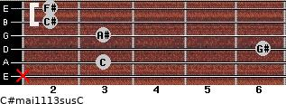 C#maj11/13sus/C for guitar on frets x, 3, 6, 3, 2, 2
