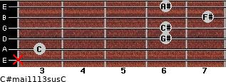 C#maj11/13sus/C for guitar on frets x, 3, 6, 6, 7, 6