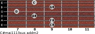 C#maj11/13sus add(m2) guitar chord