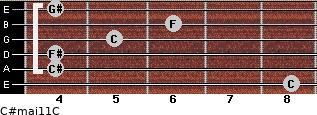 C#maj11/C for guitar on frets 8, 4, 4, 5, 6, 4