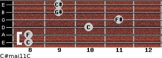 C#maj11/C for guitar on frets 8, 8, 10, 11, 9, 9