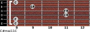 C#maj11/C for guitar on frets 8, 8, 11, 11, 9, 8