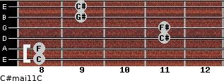 C#maj11/C for guitar on frets 8, 8, 11, 11, 9, 9