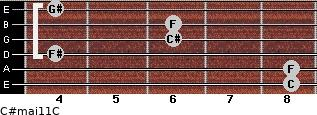 C#maj11/C for guitar on frets 8, 8, 4, 6, 6, 4