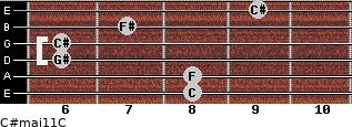 C#maj11/C for guitar on frets 8, 8, 6, 6, 7, 9