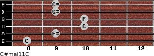 C#maj11/C for guitar on frets 8, 9, 10, 10, 9, 9