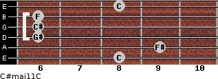 C#maj11/C for guitar on frets 8, 9, 6, 6, 6, 8