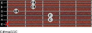 C#maj11/C for guitar on frets x, 3, 3, 1, 2, 2