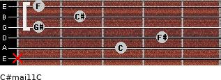 C#maj11/C for guitar on frets x, 3, 4, 1, 2, 1