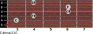 C#maj11/C for guitar on frets x, 3, 4, 6, 6, 4