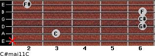 C#maj11/C for guitar on frets x, 3, 6, 6, 6, 2