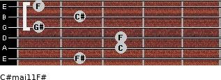 C#maj11/F# for guitar on frets 2, 3, 3, 1, 2, 1