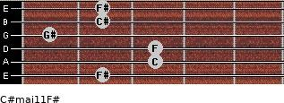 C#maj11/F# for guitar on frets 2, 3, 3, 1, 2, 2