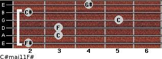 C#maj11/F# for guitar on frets 2, 3, 3, 5, 2, 4