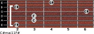 C#maj11/F# for guitar on frets 2, 3, 3, 6, 2, 4