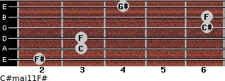 C#maj11/F# for guitar on frets 2, 3, 3, 6, 6, 4