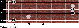 C#maj11/F# for guitar on frets 2, 3, 6, 6, 6, 2