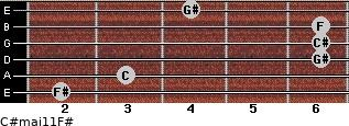 C#maj11/F# for guitar on frets 2, 3, 6, 6, 6, 4