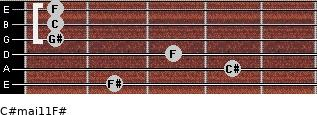 C#maj11/F# for guitar on frets 2, 4, 3, 1, 1, 1