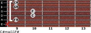 C#maj11/F# for guitar on frets x, 9, 10, 10, 9, 9