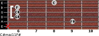 C#maj11/F# for guitar on frets x, 9, 6, 6, 6, 8