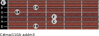 C#maj11/Gb add(m3) guitar chord