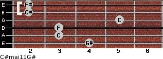 C#maj11/G# for guitar on frets 4, 3, 3, 5, 2, 2