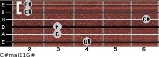 C#maj11/G# for guitar on frets 4, 3, 3, 6, 2, 2