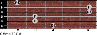 C#maj11/G# for guitar on frets 4, 3, 3, 6, 6, 2