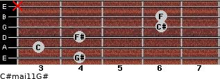 C#maj11/G# for guitar on frets 4, 3, 4, 6, 6, x
