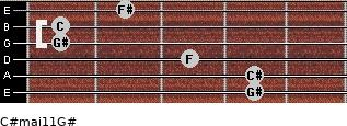 C#maj11/G# for guitar on frets 4, 4, 3, 1, 1, 2