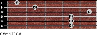 C#maj11/G# for guitar on frets 4, 4, 4, 5, 2, 1