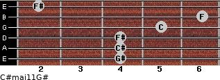 C#maj11/G# for guitar on frets 4, 4, 4, 5, 6, 2