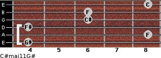 C#maj11/G# for guitar on frets 4, 8, 4, 6, 6, 8